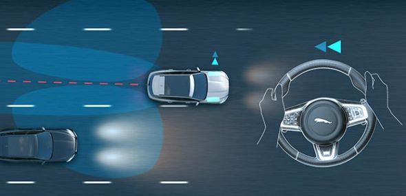 BLIND SPOT MONITOR AND REVERSE TRAFFIC DETECTION
